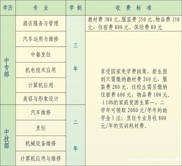 2013杭州小学招生