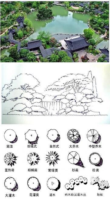 上海景观手绘效果图培训