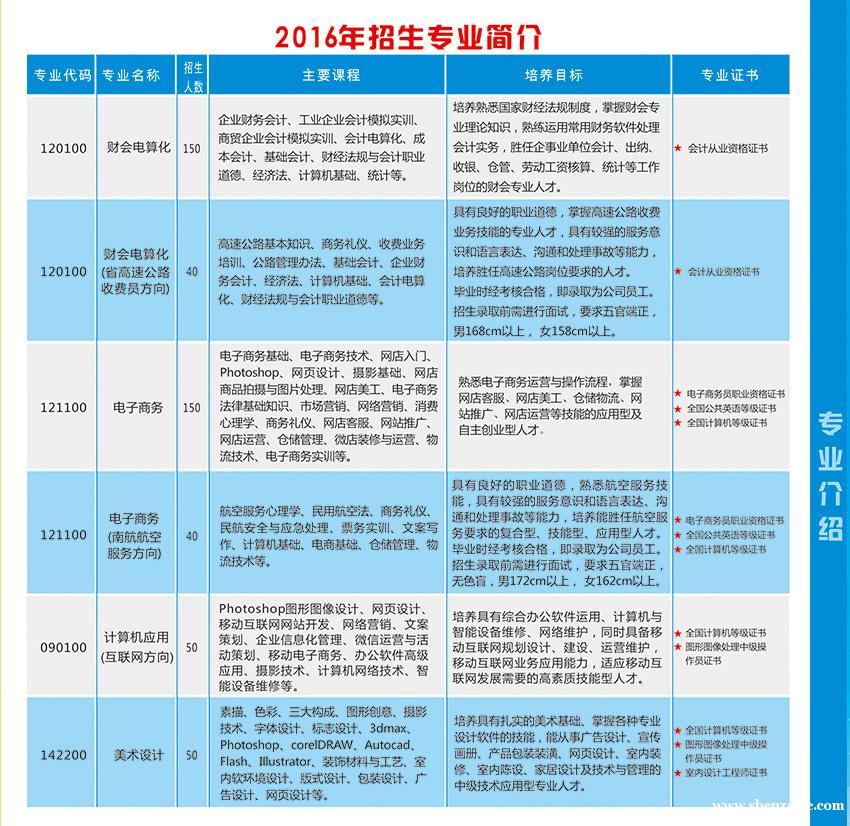 汕头市经贸简介技术学校2016年秋季v简介高中理工大职业图片