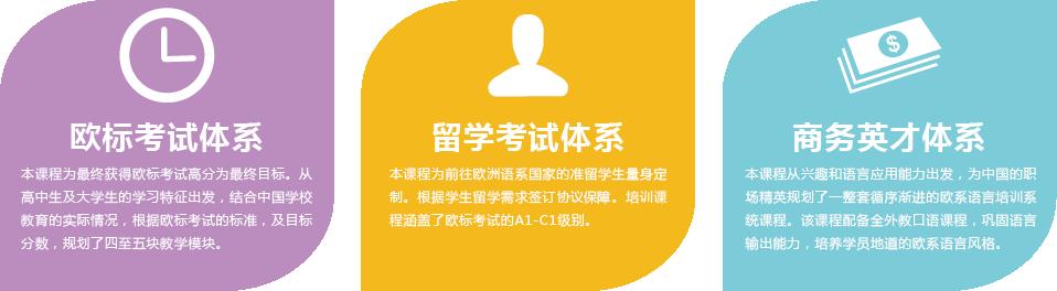 杭州葡萄牙语培训机构