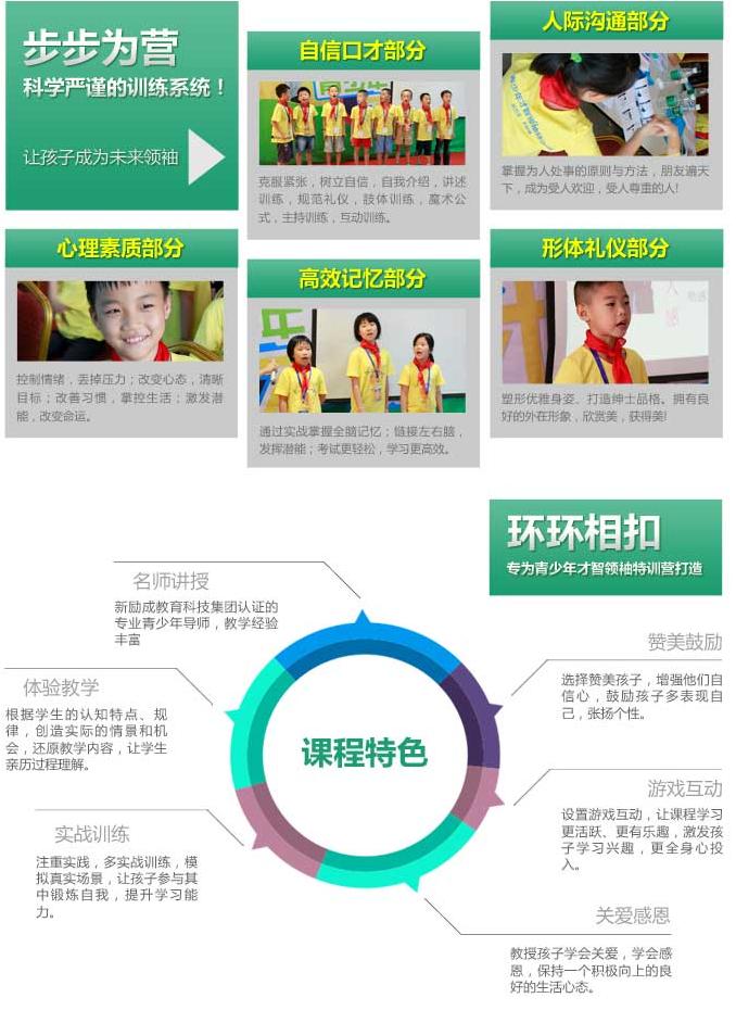 北京青少年当众讲话培训