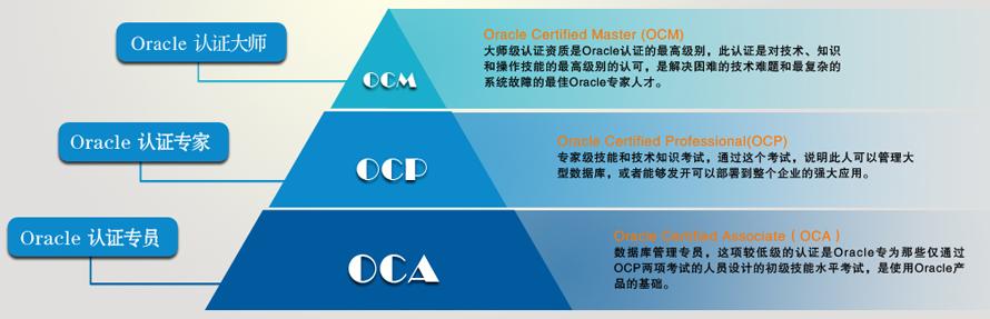 重庆oracle认证培训