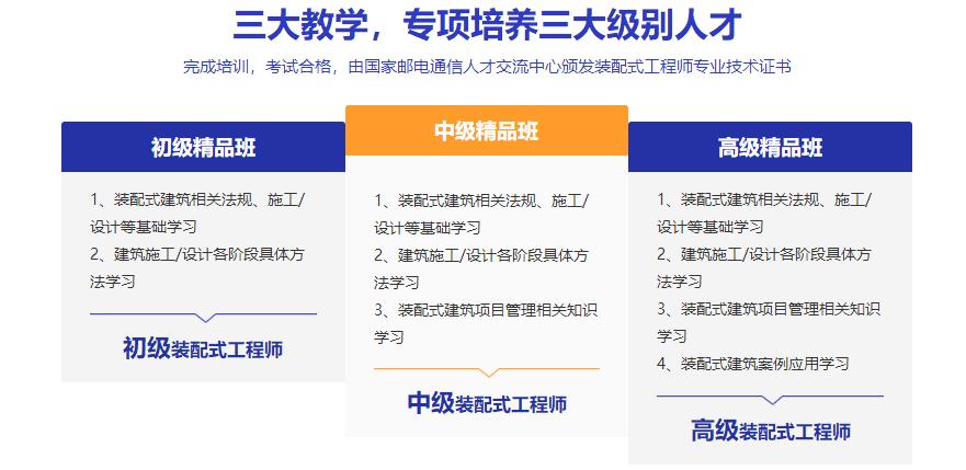 北京哪有装配式工程师培训机构