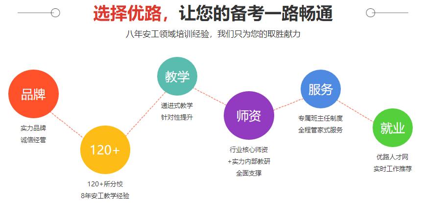 北京注册安全工程师费用多少