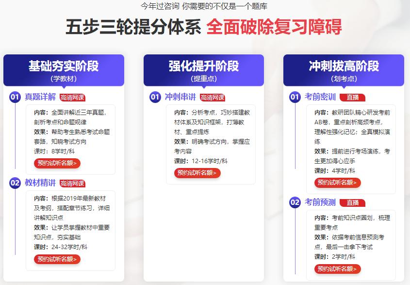 北京咨询工程师考试辅导班