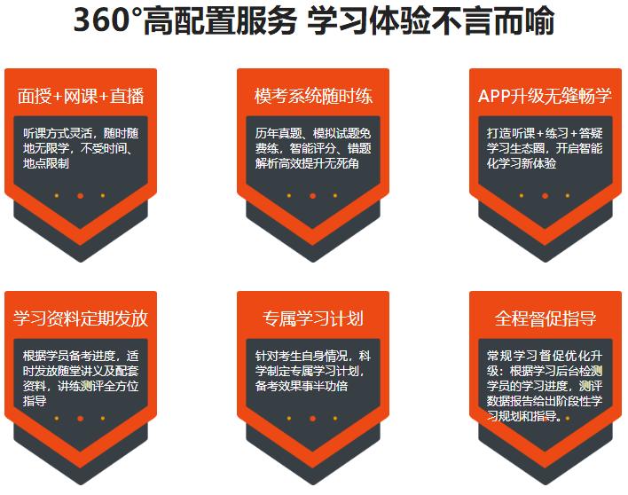 北京中级经济师考试培训