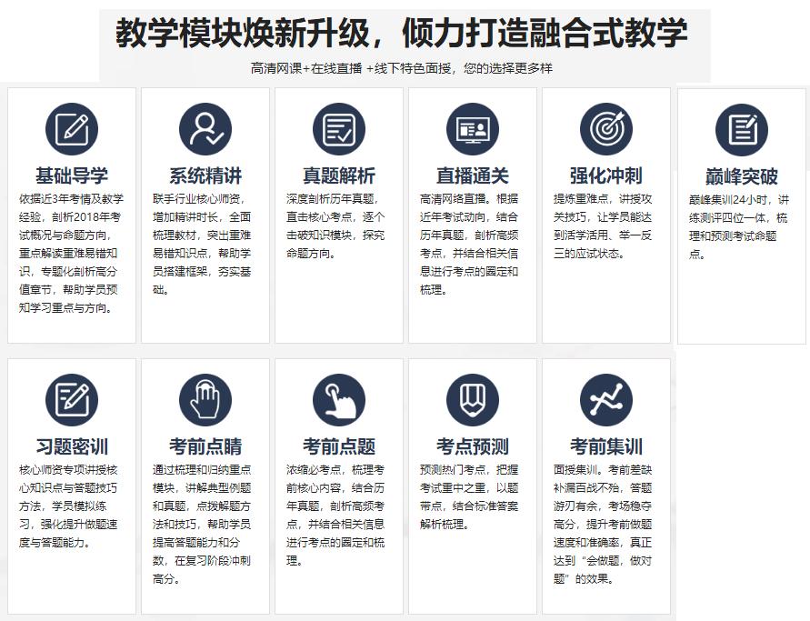 北京中级经济师培训课程学费