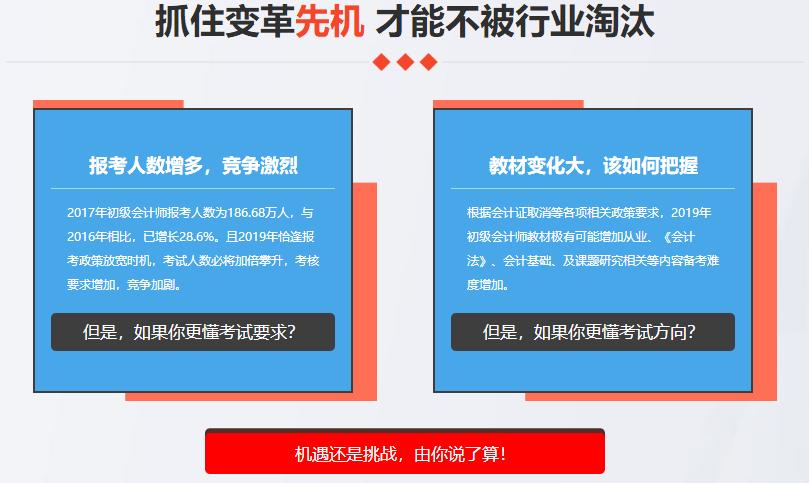 北京初级会计职称考试
