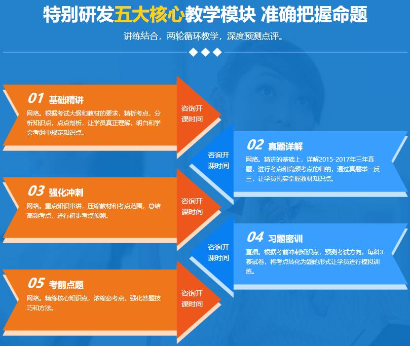 北京初级会计考试辅导班多少钱