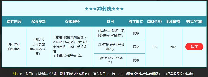 北京基金从业资格报名条件