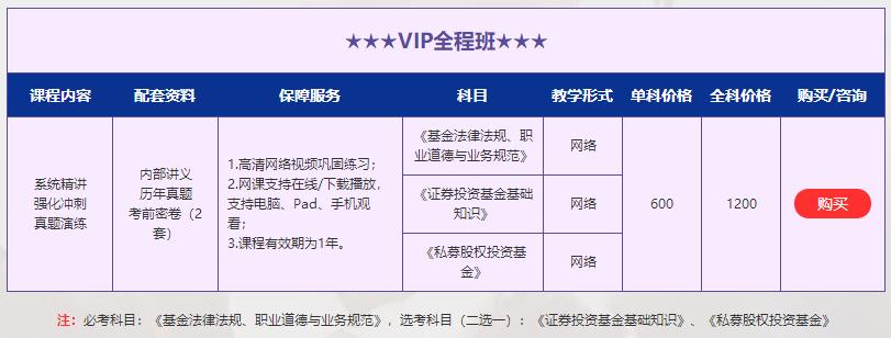 北京基金从业资格网络课