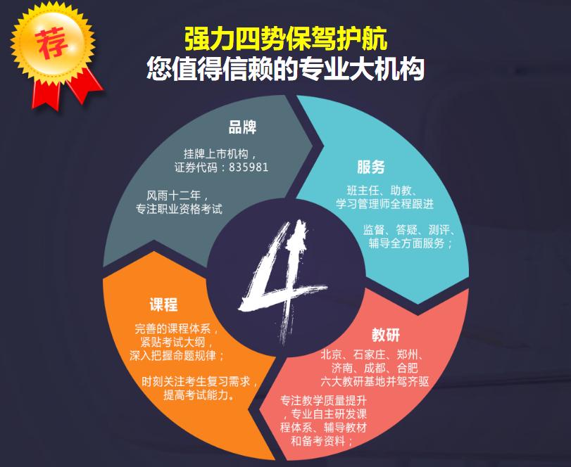 北京基金从业资格培训哪个好
