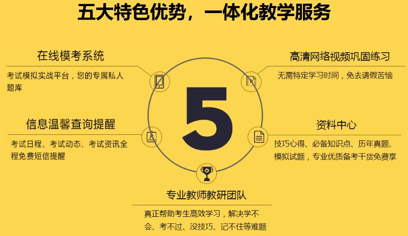 北京基金从业考试培训机构有哪些