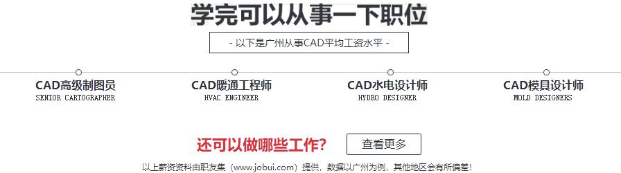 CDA高级制图员